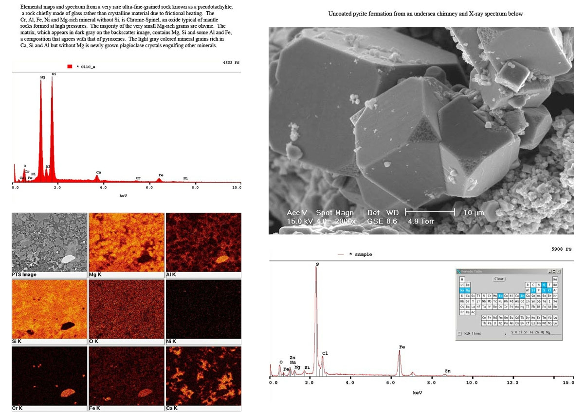 Graphs and microscopic images of minerals